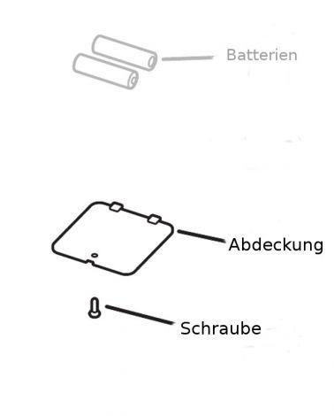 Batteriefachdeckel Maxi-Cosi FamilyFix / 2wayFix
